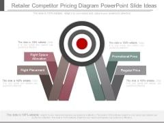 Retailer Competitor Pricing Diagram Powerpoint Slide Ideas