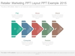 Retailer Marketing Ppt Layout Ppt Example 2015