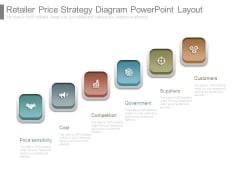 Retailer Price Strategy Diagram Powerpoint Layout