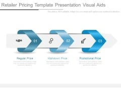 Retailer Pricing Template Presentation Visual Aids