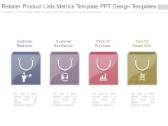 Retailer Product Lists Metrics Template Ppt Design Templates