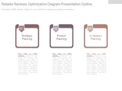 Retailer Reviews Optimization Diagram Presentation Outline
