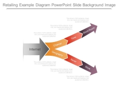 Retailing Example Diagram Powerpoint Slide Background Image