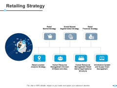 Retailing Strategy Global Market Segmentation Strategy Ppt PowerPoint Presentation Layouts Infographic Template