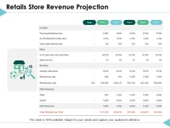 Retails Store Revenue Projection Marketing Ppt PowerPoint Presentation Pictures
