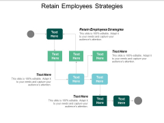 Retain Employees Strategies Ppt PowerPoint Presentation Outline Example Topics Cpb
