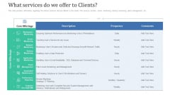 Retaining Clients Improving Information Technology Facilities What Services Do We Offer To Clients Sample PDF