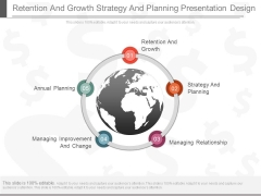 Retention And Growth Strategy And Planning Presentation Design
