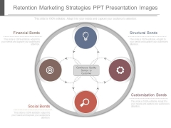 Retention Marketing Strategies Ppt Presentation Images
