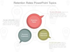 Retention Rates Powerpoint Topics