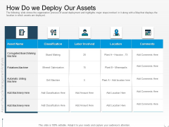 Rethink Approach Asset Lifecycle Management How Do We Deploy Our Assets Themes PDF