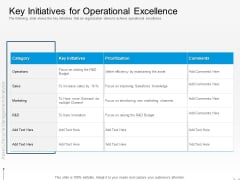 Rethink Approach Asset Lifecycle Management Key Initiatives For Operational Excellence Slides PDF