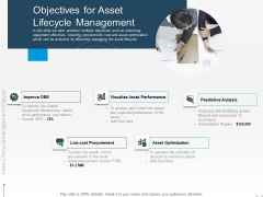 Rethink Approach Asset Lifecycle Management Objectives For Asset Lifecycle Management Themes PDF