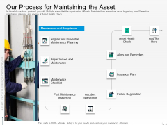 Rethink Approach Asset Lifecycle Management Our Process For Maintaining The Asset Slides PDF