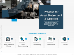 Rethink Approach Asset Lifecycle Management Process For Asset Retirement And Disposal Clipart PDF