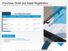 Rethink Approach Asset Lifecycle Management Purchase Order And Asset Registration Icons PDF