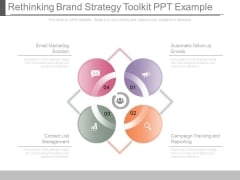 Rethinking Brand Strategy Toolkit Ppt Example