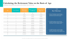 Retirement Income Analysis Calculating The Retirement Value On The Basis Of Age Brochure PDF
