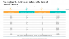 Retirement Income Analysis Calculating The Retirement Value On The Basis Of Annual Pension Topics PDF