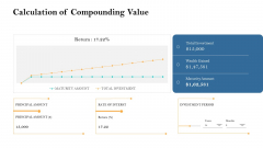Retirement Income Analysis Calculation Of Compounding Value Ppt Summary Guidelines PDF