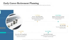 Retirement Income Analysis Early Career Retirement Planning Ppt Summary Example File PDF