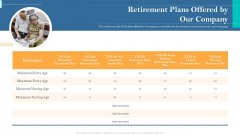 Retirement Income Analysis Retirement Plans Offered By Our Company Ppt Infographic Template Visual Aids PDF