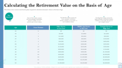 Retirement Insurance Benefit Plan Calculating The Retirement Value On The Basis Of Age Portrait PDF