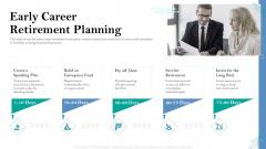 Retirement Insurance Benefit Plan Early Career Retirement Planning Ppt Slides Diagrams PDF