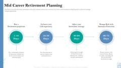 Retirement Insurance Benefit Plan Mid Career Retirement Planning Inspiration PDF