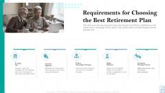 Retirement Insurance Benefit Plan Requirements For Choosing The Best Retirement Plan Ppt Professional Slideshow PDF