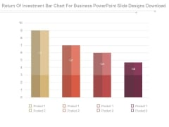 Return Of Investment Bar Chart For Business Powerpoint Slide Designs Download