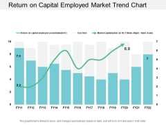 Return On Capital Employed Market Trend Chart Ppt PowerPoint Presentation Styles Examples