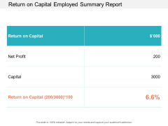 Return On Capital Employed Summary Report Ppt PowerPoint Presentation Summary Slide Portrait