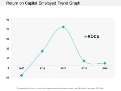 Return On Capital Employed Trend Graph Ppt PowerPoint Presentation Professional Example Topics