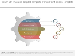 Return On Invested Capital Template Powerpoint Slides Template