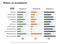 Return On Investment Impressions Ppt PowerPoint Presentation Infographics Background