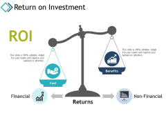 Return On Investment Ppt PowerPoint Presentation File Sample