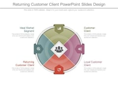 Returning Customer Client Powerpoint Slides Design