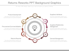 Returns Reworks Ppt Background Graphics