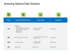 Revaluate Capital Structure Resolution Achieving Optimal Debt Situation Download PDF