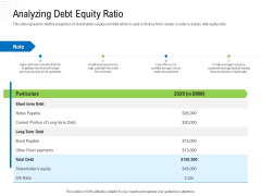 Revaluate Capital Structure Resolution Analyzing Debt Equity Ratio Rules PDF