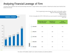 Revaluate Capital Structure Resolution Analyzing Financial Leverage Of Firm Structure PDF