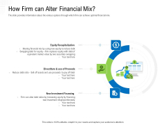 Revaluate Capital Structure Resolution How Firm Can Alter Financial Mix Brochure PDF