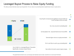 Revaluate Capital Structure Resolution Leveraged Buyout Process To Raise Equity Funding Diagrams PDF