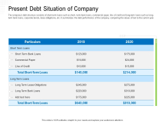 Revaluate Capital Structure Resolution Present Debt Situation Of Company Brochure PDF