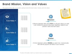 Revamping Firm Presence Through Relaunching Brand Mission Vision And Values Ppt PowerPoint Presentation Summary Inspiration PDF
