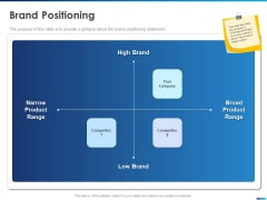 Revamping Firm Presence Through Relaunching Brand Positioning Ppt PowerPoint Presentation Model Graphic Tips PDF