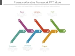 Revenue Allocation Framework Ppt Model