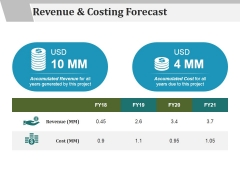 Revenue And Costing Forecast Ppt PowerPoint Presentation Outline Show