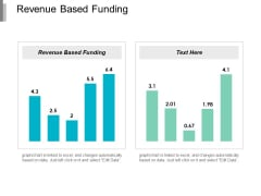 Revenue Based Funding Ppt PowerPoint Presentation Guide Cpb
